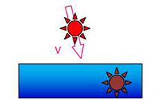 Impactação - Princípio de funcionado dos Lavadores de Gases