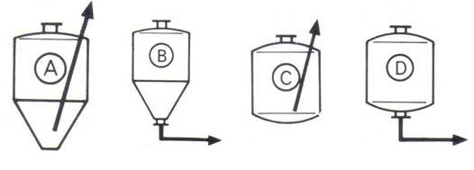 Vasos de pressão com característivas especificas para fluidização de diferentes tipos de produtos e aplicações