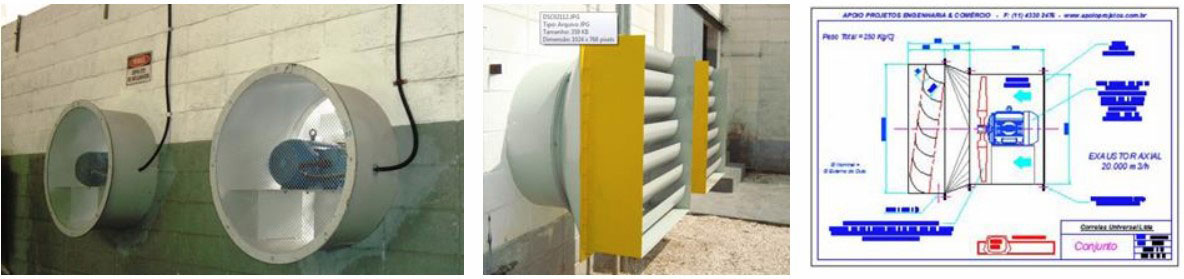 Instalação a prova de explosão, exaustão horizontal com descarga vertical