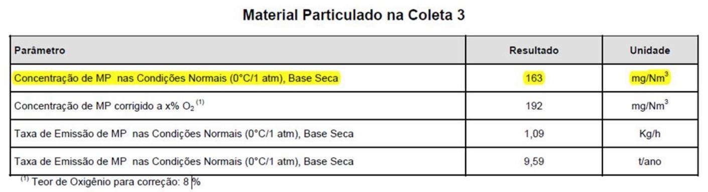 Resultados de Amostragem na Chaminé após Instalação de Multiciclone na Caldeira a Lenha – SRM - MAET Embalagens Ltda