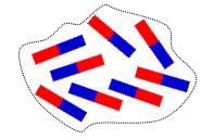 Micropartícula poluente não ionizada, moléculas desordenadas (não alinhadas).