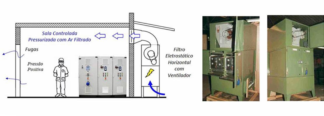 Orsa Celulose Papel e Embalagens – Pressurização de Cabina de Painéis Elétricos com Ar Purificado